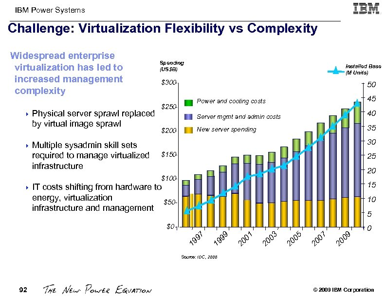 IBM Power Systems Challenge: Virtualization Flexibility vs Complexity Widespread enterprise virtualization has led to