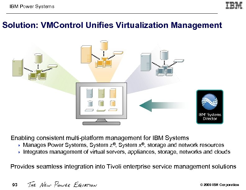IBM Power Systems Solution: VMControl Unifies Virtualization Management Enabling consistent multi-platform management for IBM
