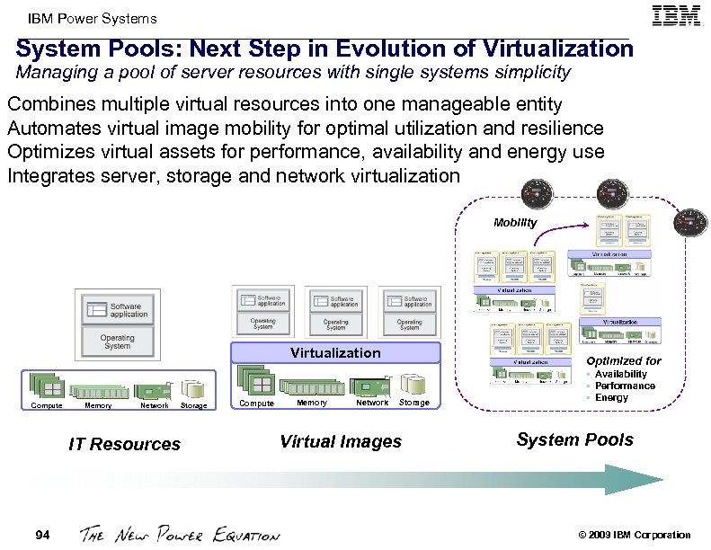IBM Power Systems System Pools: Next Step in Evolution of Virtualization Managing a pool