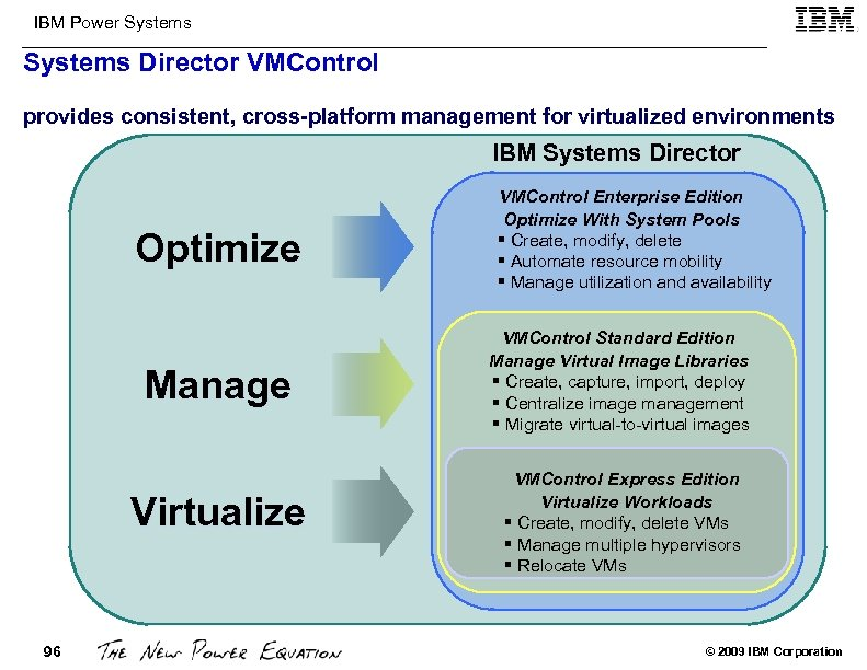 IBM Power Systems Director VMControl provides consistent, cross-platform management for virtualized environments IBM Systems