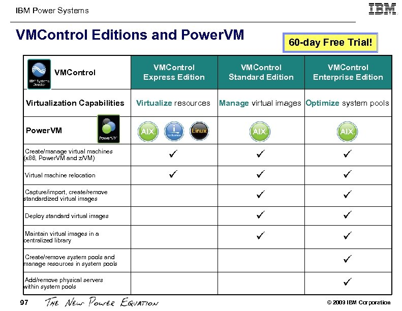 IBM Power Systems VMControl Editions and Power. VM VMControl Express Edition Virtualization Capabilities Virtualize