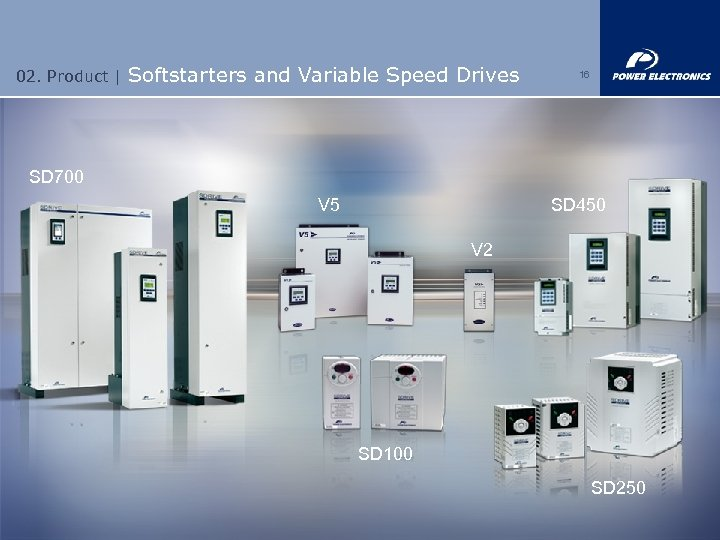 02. Product | Softstarters and Variable Speed Drives 16 SD 700 V 5 SD