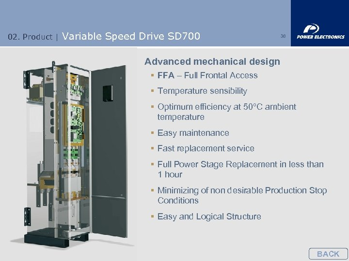 02. Product | Variable Speed Drive SD 700 38 Advanced mechanical design § FFA