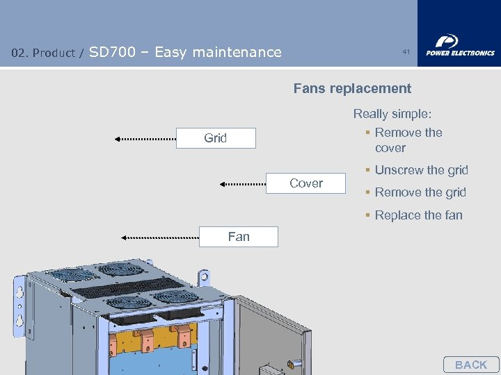 02. Product / SD 700 – Easy maintenance 41 Fans replacement Really simple: §