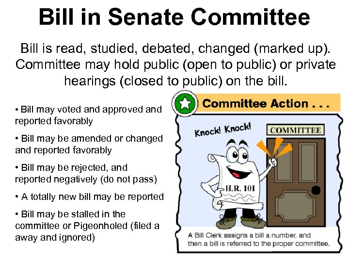 Bill in Senate Committee Bill is read, studied, debated, changed (marked up). Committee may