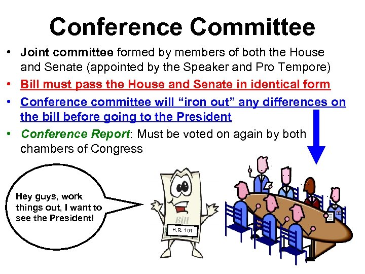 Conference Committee • Joint committee formed by members of both the House and Senate
