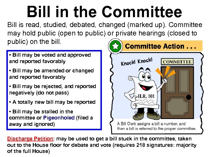 Bill in the Committee Bill is read, studied, debated, changed (marked up). Committee may