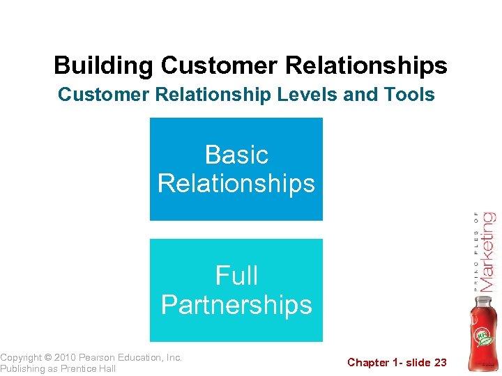 Building Customer Relationships Customer Relationship Levels and Tools Basic Relationships Full Partnerships Copyright ©
