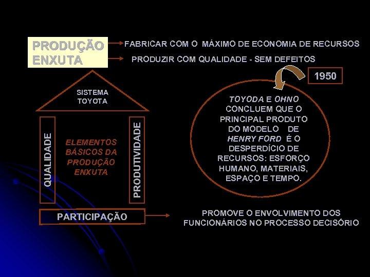 PRODUÇÃO ENXUTA FABRICAR COM O MÁXIMO DE ECONOMIA DE RECURSOS PRODUZIR COM QUALIDADE -