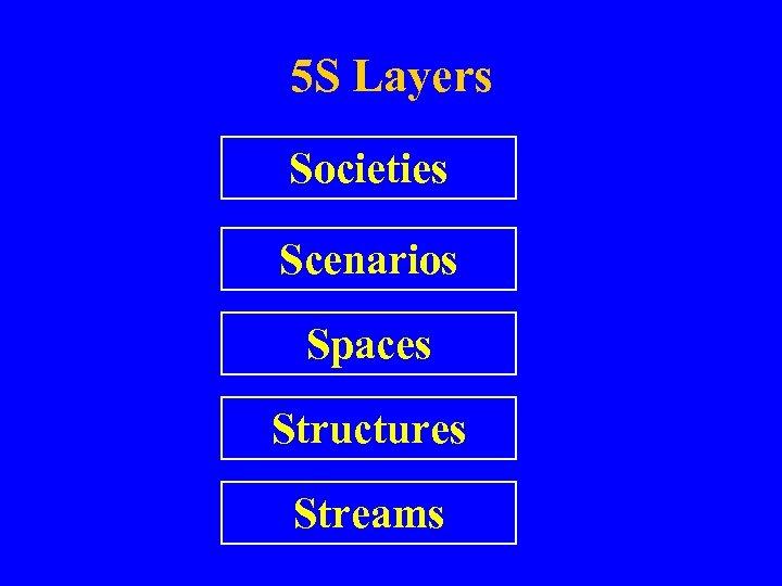 5 S Layers Societies Scenarios Spaces Structures Streams