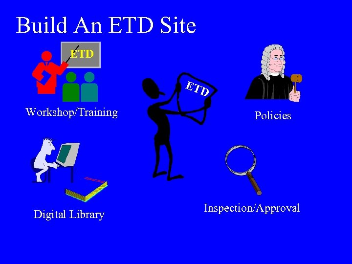 Build An ETD Site ETD Workshop/Training Digital Library Policies Inspection/Approval