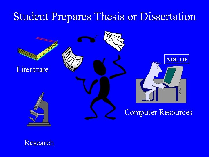 Student Prepares Thesis or Dissertation NDLTD Literature Computer Resources Research