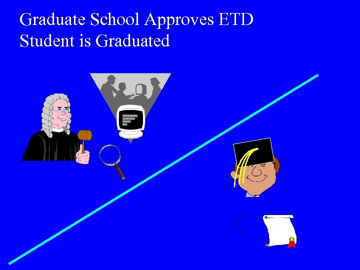 Graduate School Approves ETD Student is Graduated Ph. D.