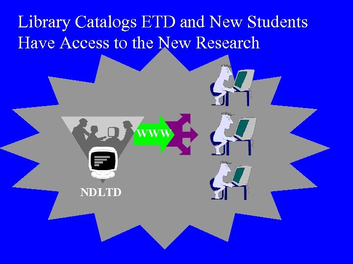 Library Catalogs ETD and New Students Have Access to the New Research WWW NDLTD