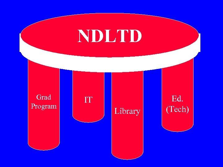 NDLTD Grad Program IT Library Ed. (Tech)