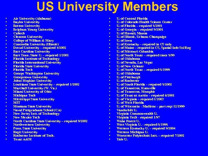 US University Members • • • • • • • • • Air University