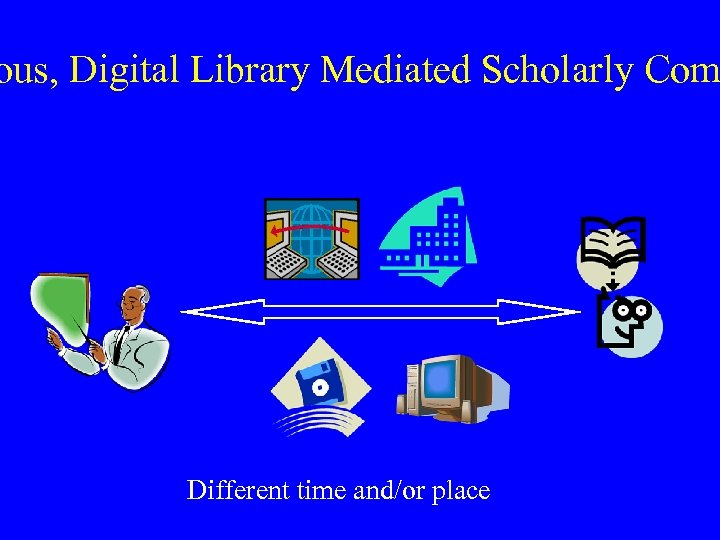 ous, Digital Library Mediated Scholarly Com Different time and/or place