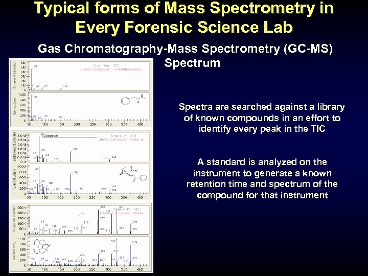 Mass Spectrometry in Forensic Science Erin Shonsey March