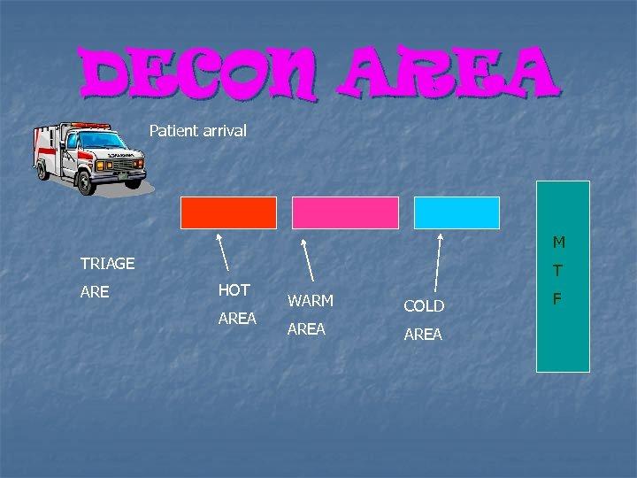 DECON AREA Patient arrival M TRIAGE ARE HOT AREA T WARM COLD AREA F