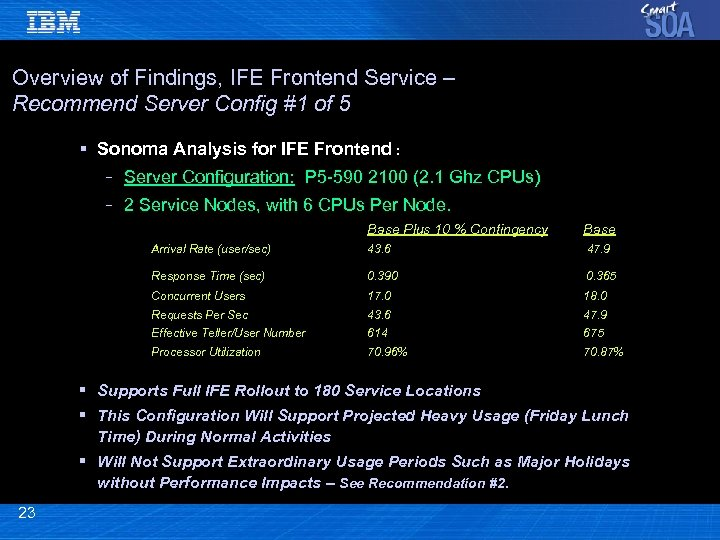 Overview of Findings, IFE Frontend Service – Recommend Server Config #1 of 5 §