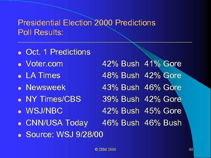 Presidential Election 2000 Predictions Poll Results: l l l l Oct. 1 Predictions Voter.