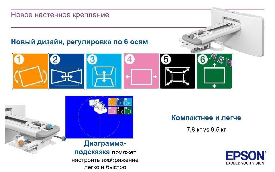 Новое настенное крепление Новый дизайн, регулировка по 6 осям Компактнее и легче 7, 8