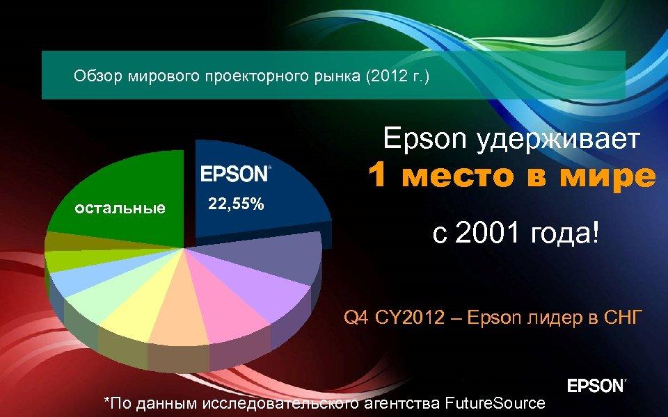 Обзор мирового проекторного рынка (2012 г. ) Epson удерживает остальные 22, 55% 1 место