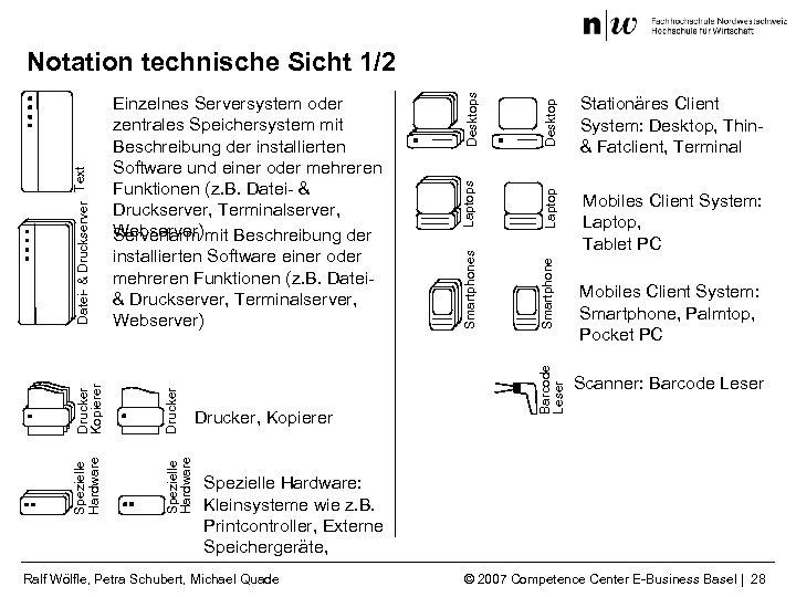 Drucker Spezielle Hardware Drucker, Kopierer Desktops Desktop Stationäres Client System: Desktop, Thin& Fatclient, Terminal