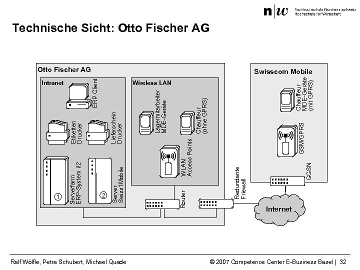 1 Serverfarm ERP-System i/2 2 Ralf Wölfle, Petra Schubert, Michael Quade Otto Fischer AG