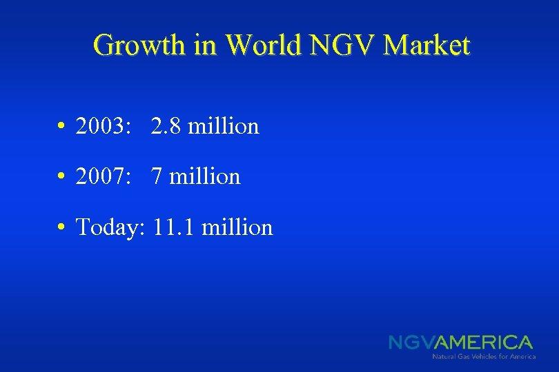 Growth in World NGV Market • 2003: 2. 8 million • 2007: 7 million