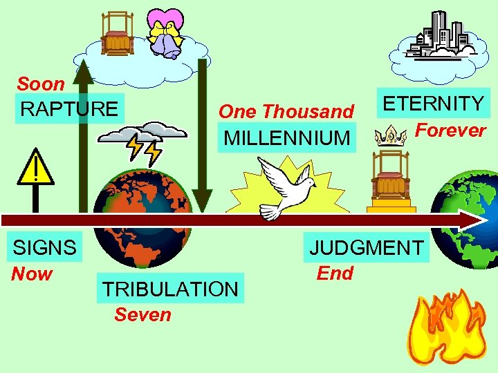 Soon RAPTURE One Thousand MILLENNIUM SIGNS Now ETERNITY Forever JUDGMENT TRIBULATION Seven End