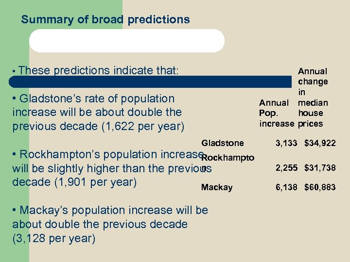 Summary of broad predictions • These predictions indicate that: Annual change in Annual median