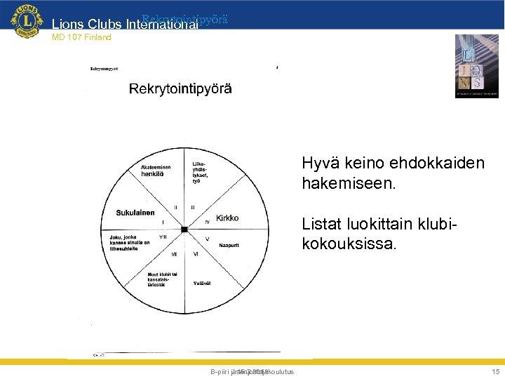 Rekrytointipyörä Lions Clubs International MD 107 Finland Hyvä keino ehdokkaiden hakemiseen. Listat luokittain klubikokouksissa.