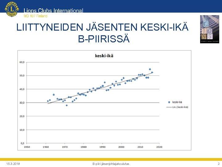 LIITTYNEIDEN JÄSENTEN KESKI-IKÄ B-PIIRISSÄ 15. 3. 2018 B-piiri jäsenjohtajakoulutus 2