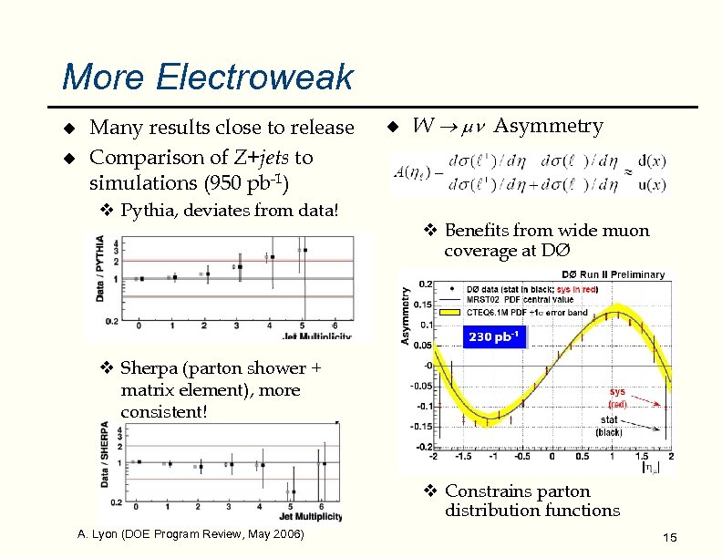 More Electroweak u u Many results close to release Comparison of Z+jets to simulations
