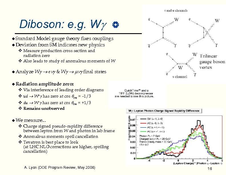Diboson: e. g. W u Standard Model gauge theory fixes couplings u Deviation from