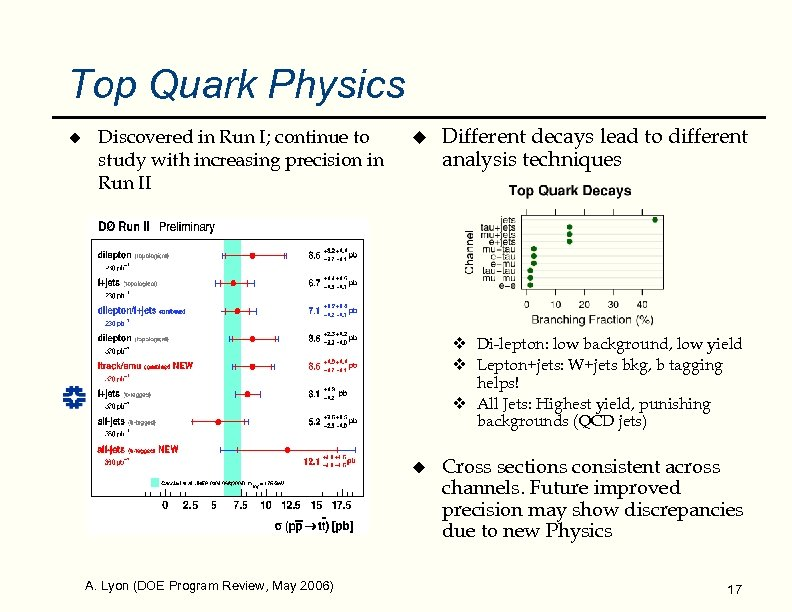 Top Quark Physics u Discovered in Run I; continue to study with increasing precision