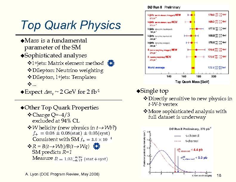 Top Quark Physics u. Mass is a fundamental parameter of the SM u. Sophisticated