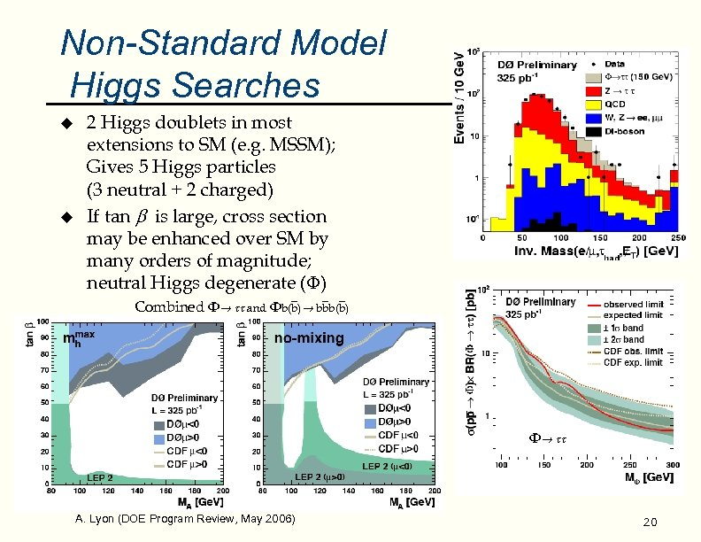 Non-Standard Model Higgs Searches u u 2 Higgs doublets in most extensions to SM