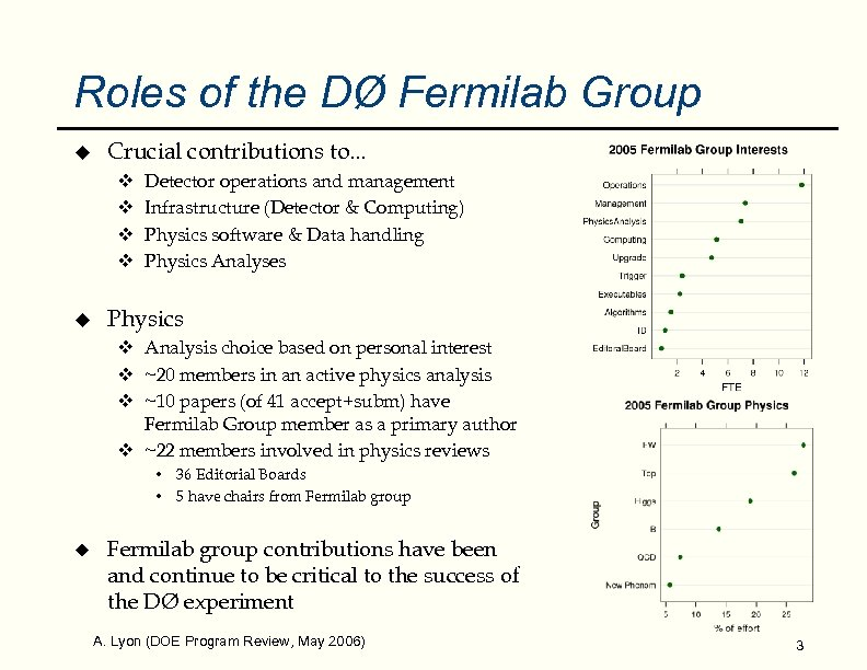 Roles of the DØ Fermilab Group u Crucial contributions to. . . v v