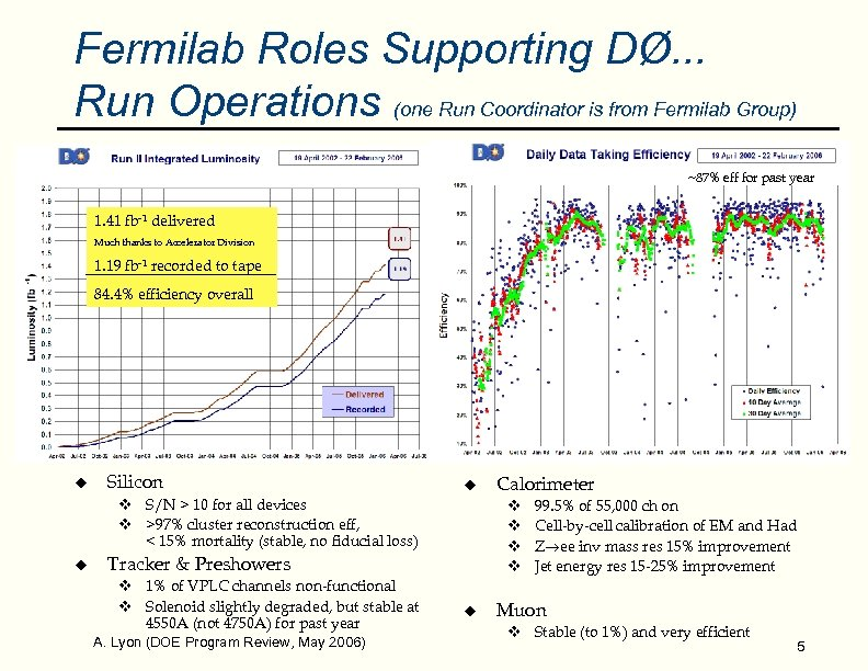 Fermilab Roles Supporting DØ. . . Run Operations (one Run Coordinator is from Fermilab