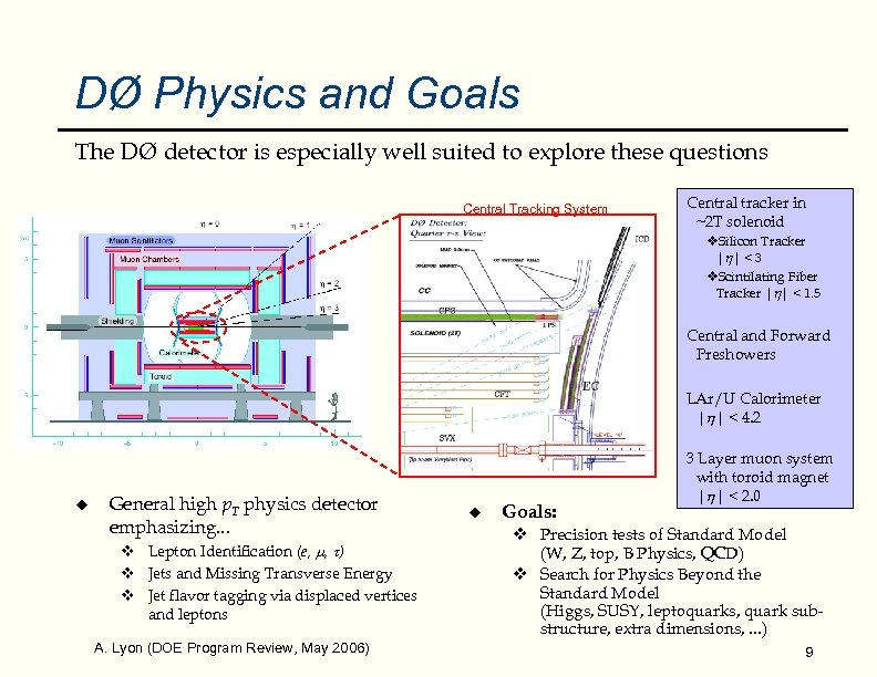 DØ Physics and Goals The DØ detector is especially well suited to explore these