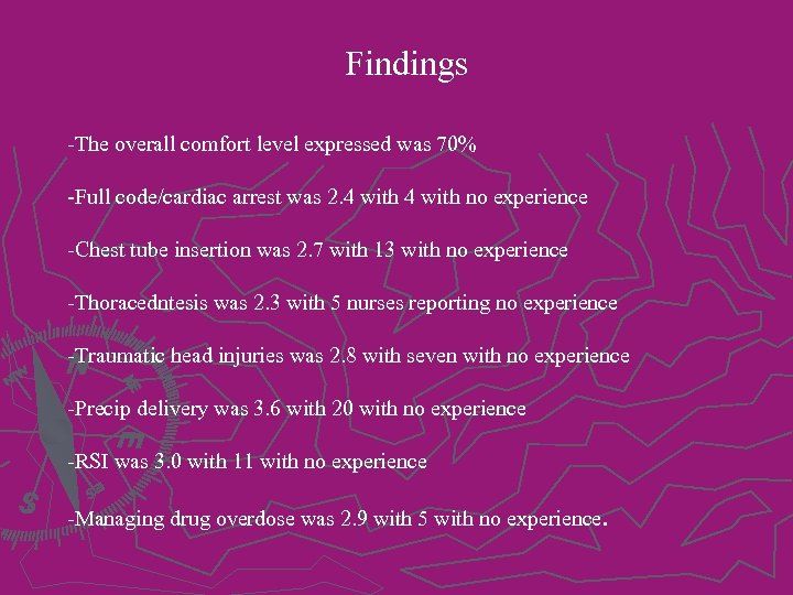 Findings -The overall comfort level expressed was 70% -Full code/cardiac arrest was 2. 4