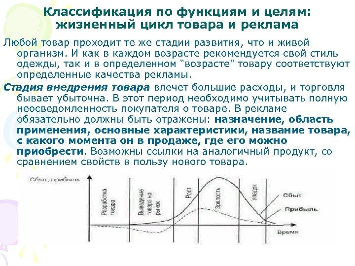 Классификация по функциям и целям: жизненный цикл товара и реклама Любой товар проходит те