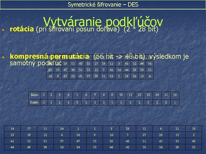 Symetrické šifrovanie – DES • • Vytváranie podkľúčov rotácia (pri šifrovaní posun doľava) (2