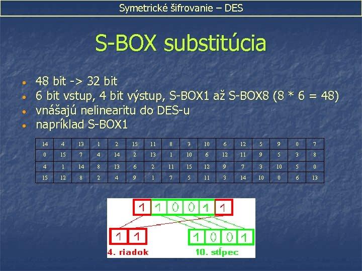 Symetrické šifrovanie – DES S-BOX substitúcia • • 48 bit -> 32 bit 6