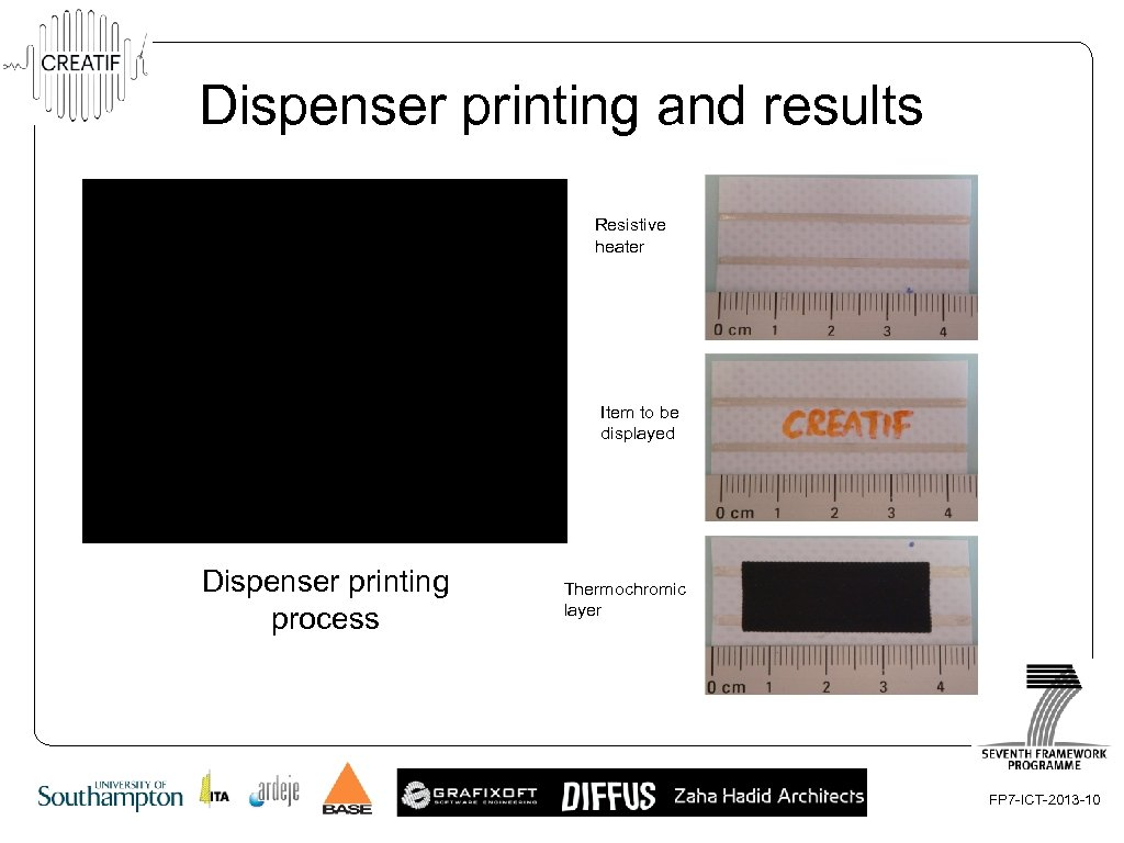 Dispenser printing and results Resistive heater Item to be displayed Dispenser printing process Thermochromic