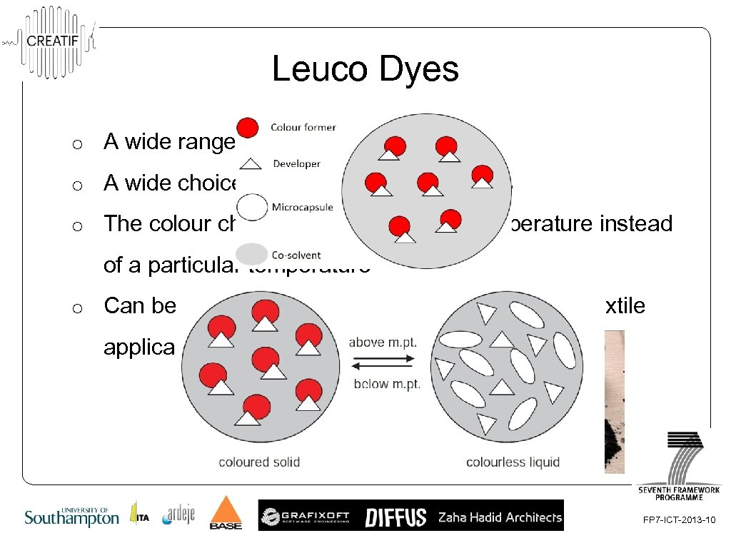 Leuco Dyes o A wide range of colours available o A wide choice of