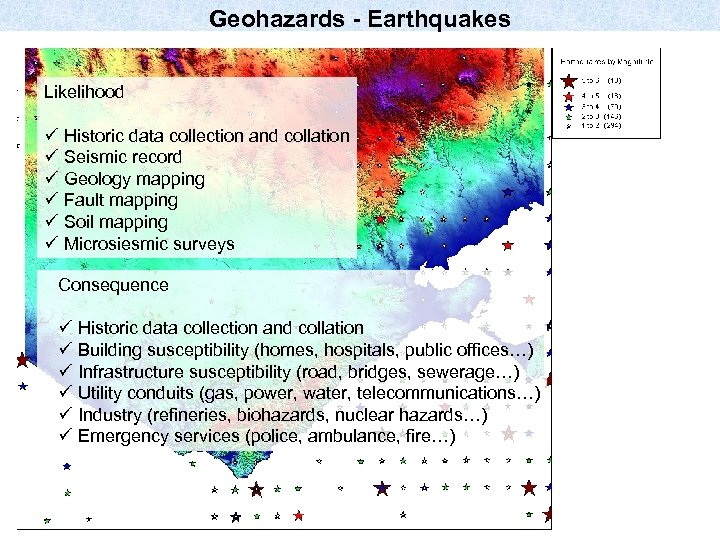 Geohazards - Earthquakes Likelihood ü Historic data collection and collation ü Seismic record ü