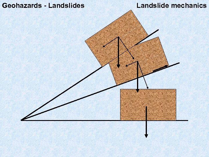 Geohazards - Landslides Landslide mechanics